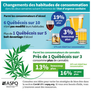 2020_Infographie_alcool_cannabis